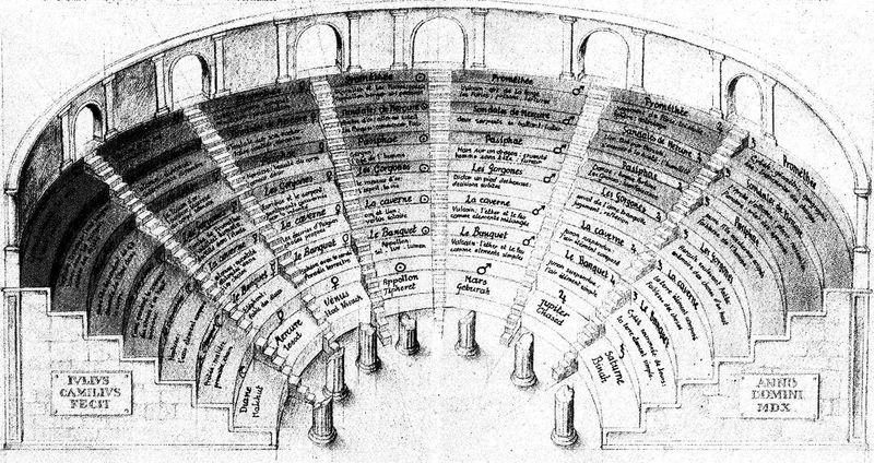 Giulio Camillo Delminio The Magic Theatre of Life